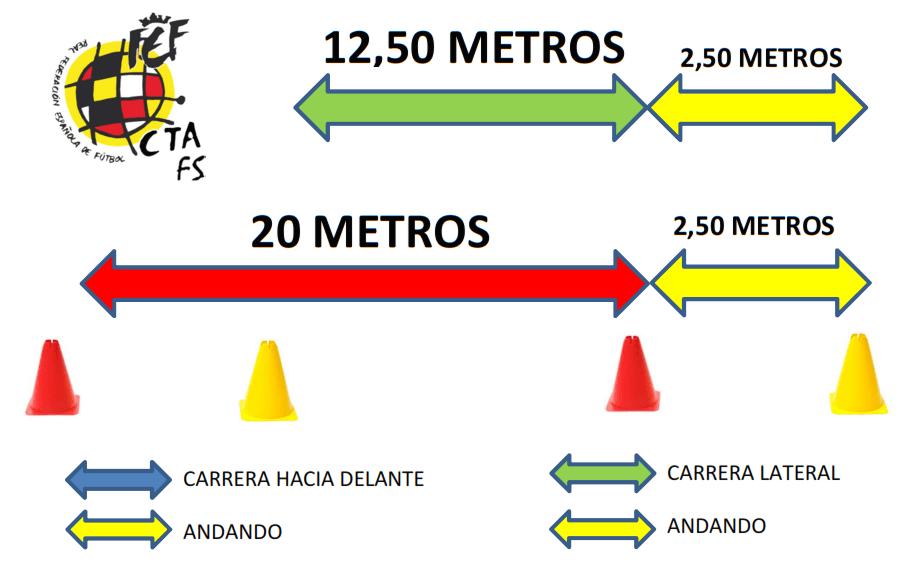 1.- ESQUEMA TRIAFS_001