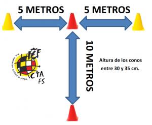 2.- ESQUEMA PRUEBA DE AGILIDAD T_001