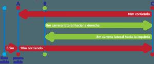 2016 Fitness ES - CODA - p 05-10
