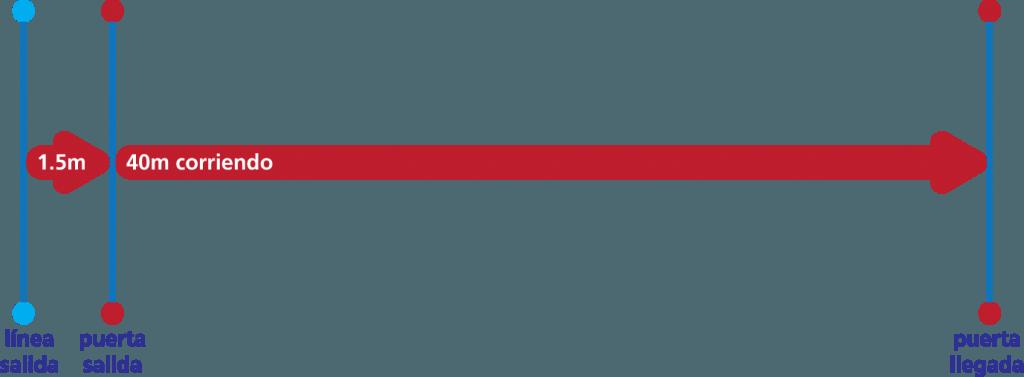 2016 Fitness ES - sprint p 01 (40)