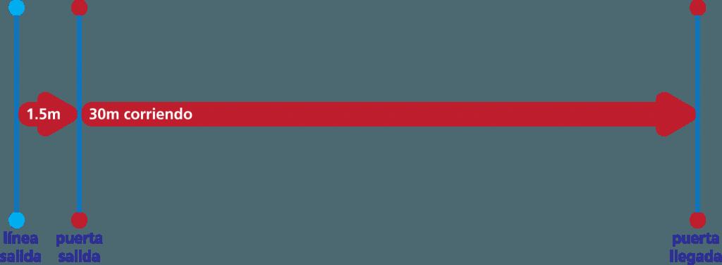 2016 Fitness ES - sprint p 06 (30)